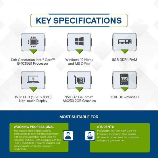 DELL Inspiron 3593 10th Gen Core i5-1035G1/8GB/1TB HDD + 256GB SSD/Windows 10/2GB NVIDIA MX 230 Graphics